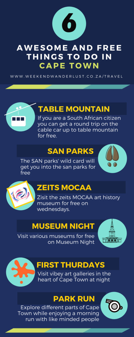 Even if your budget is a little tight this week there are still some awesome things you can do in and around Cape Town for absolutely free.